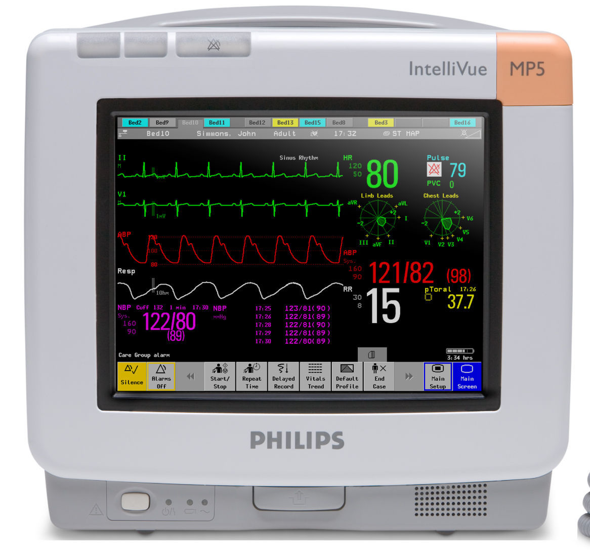 Philips and GE Healthcare Lead the Australia Patient