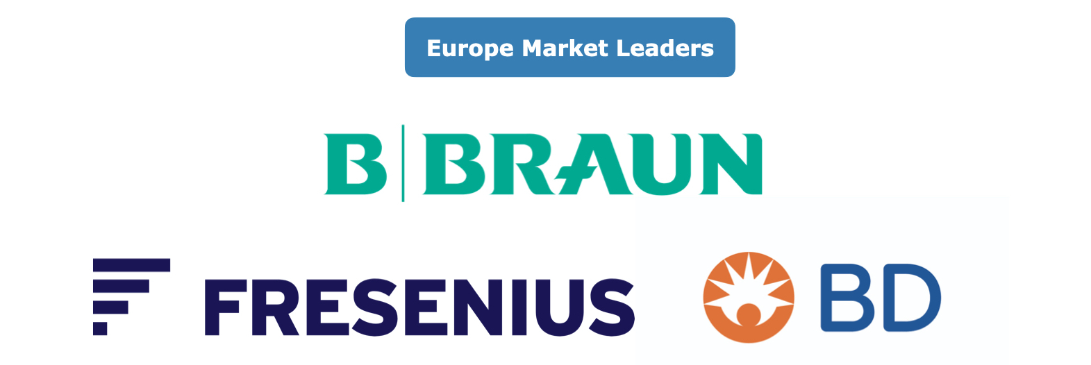 EU Infusion Therapy Market Share Leaders