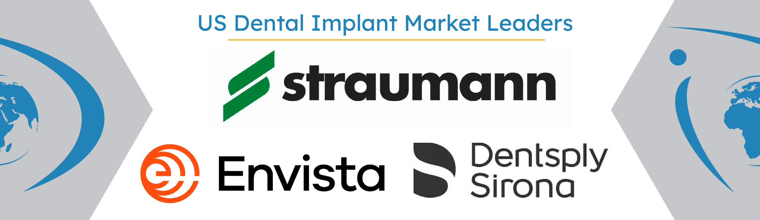Leading Dental Implant Companies in the United States