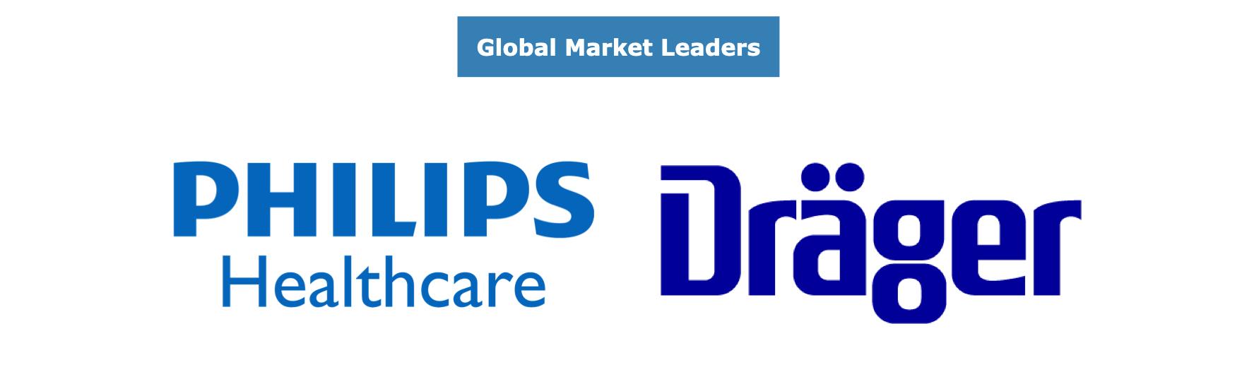 Ventilators Market Competitors