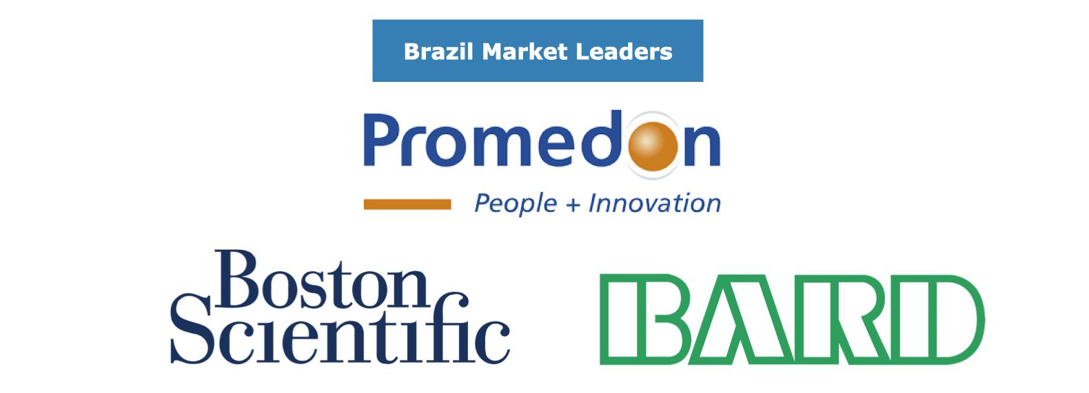 Brazil Urological Device Market Leaders