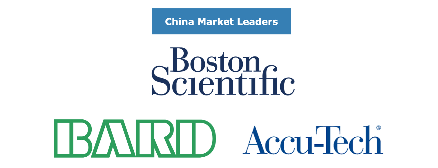 China Urology Market Leaders