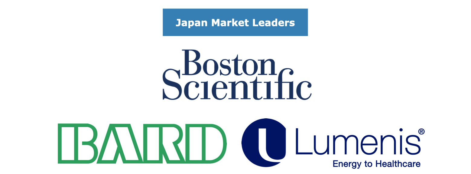 Japan Urology Market Leaders