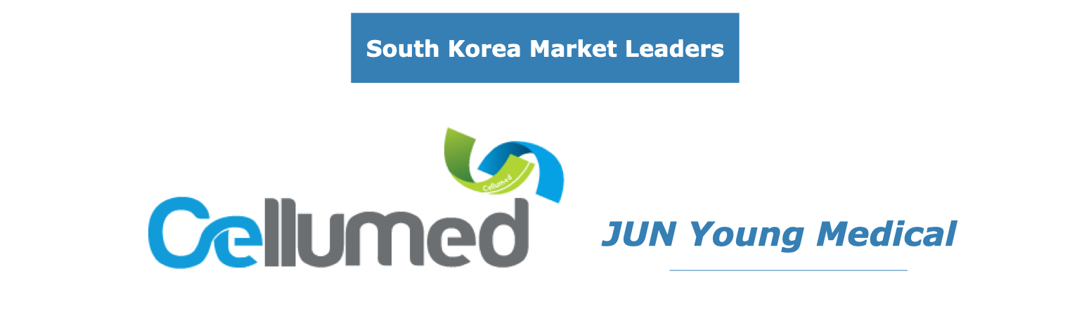 South Korea Orthopedic Biomaterials Market Leaders