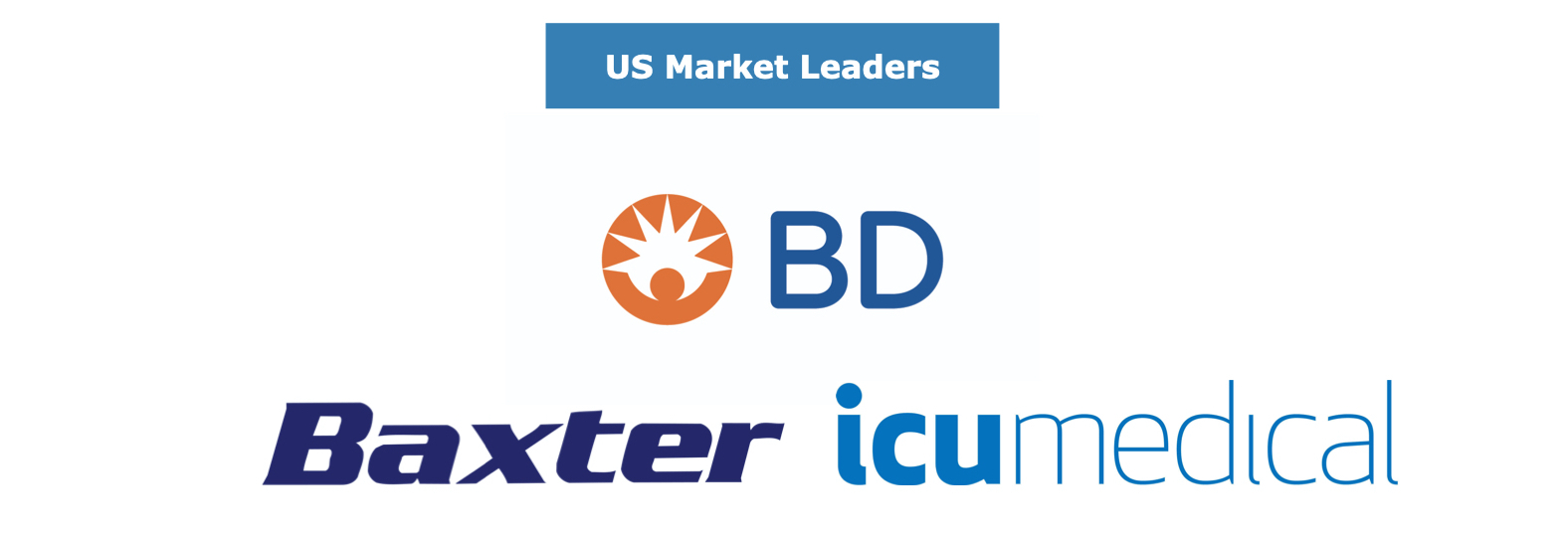 US Infusion Therapy Market Leading Competitors