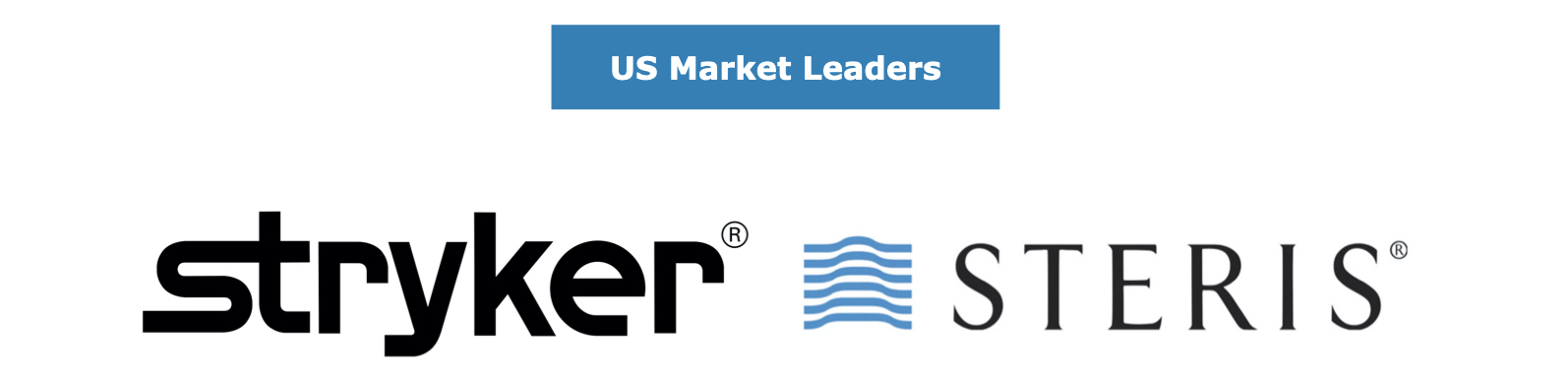 US Operating Room Equipment Market Leaders
