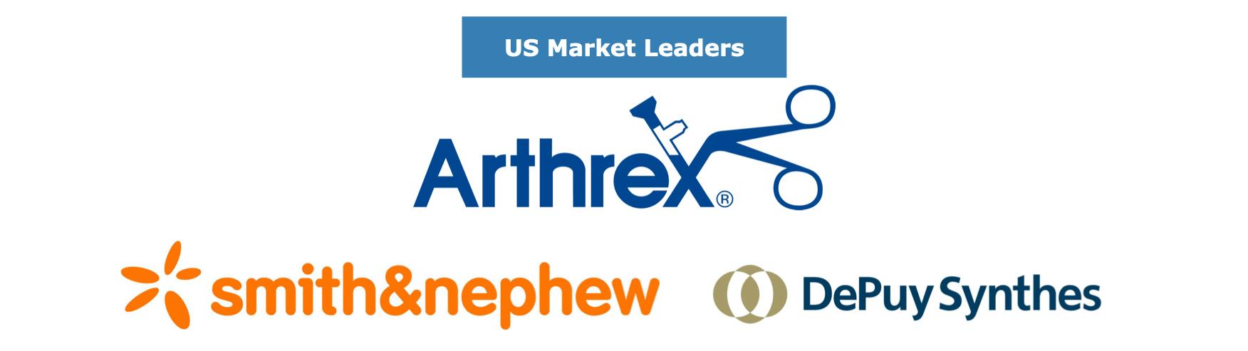US Orthopedic Soft Tissue Repair Market Leaders