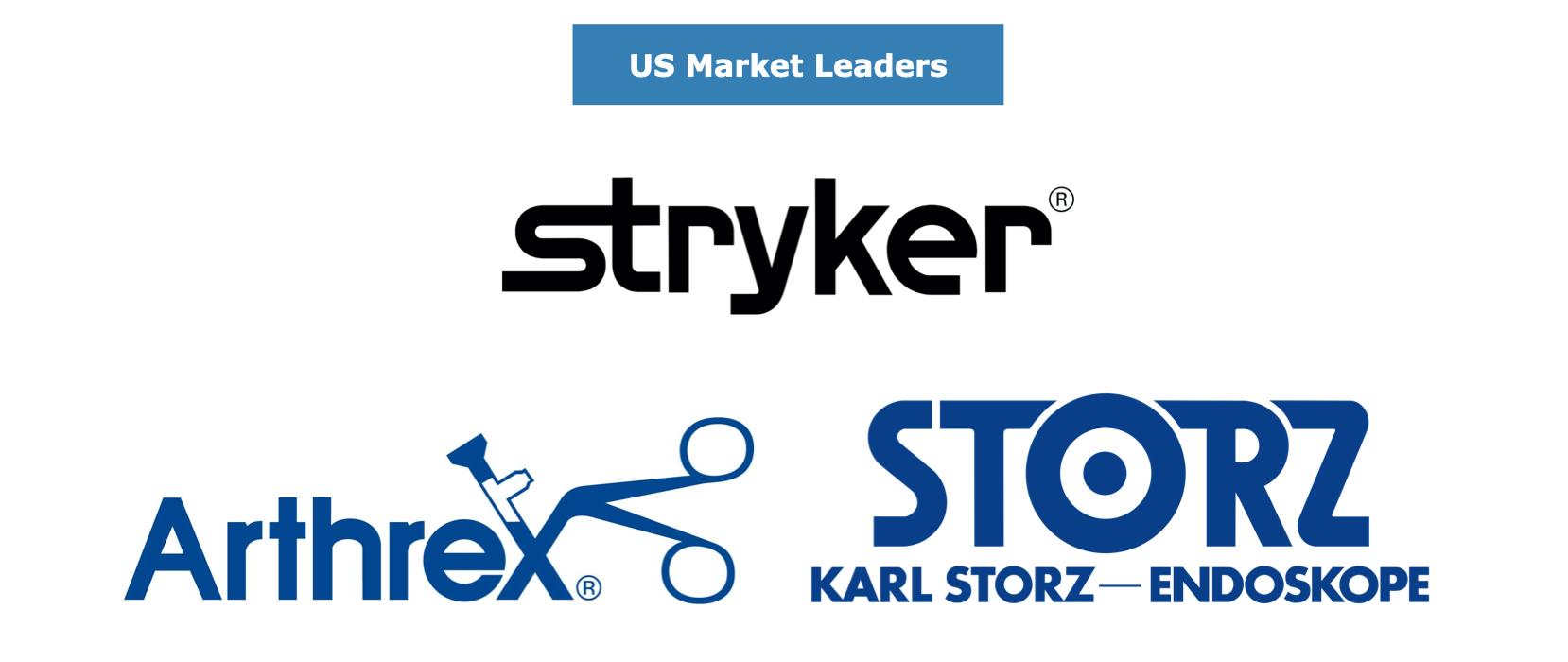 US Video Endoscopy Market Leaders